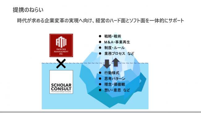 スコラ社「チームビルディング」→FMI「企業再生」のリレー方式