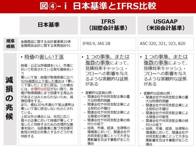 日本の会計基準との比較