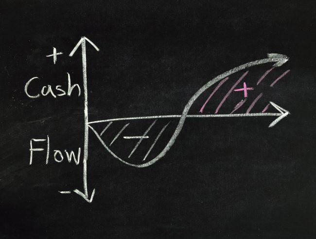 「事業性評価融資」の浸透を図る